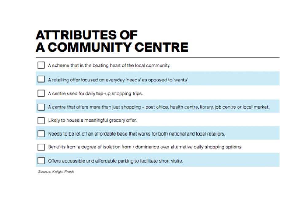 Communitycentre_2